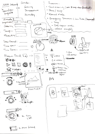 2-ideas