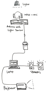 finalsetup_diagram