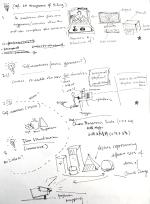 ideas_initial1