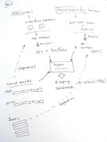 ideas_initial3