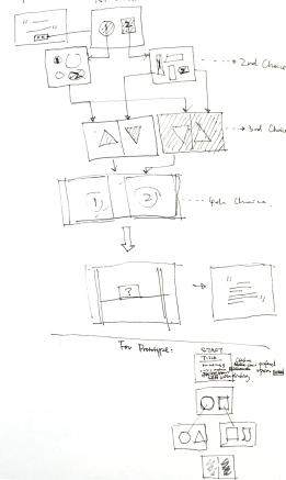 proto_paper